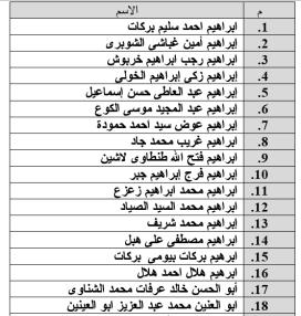 جدول رقم 1