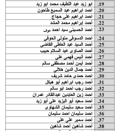 جدول رقم 2