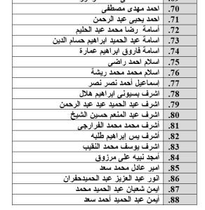 جدول رقم 5